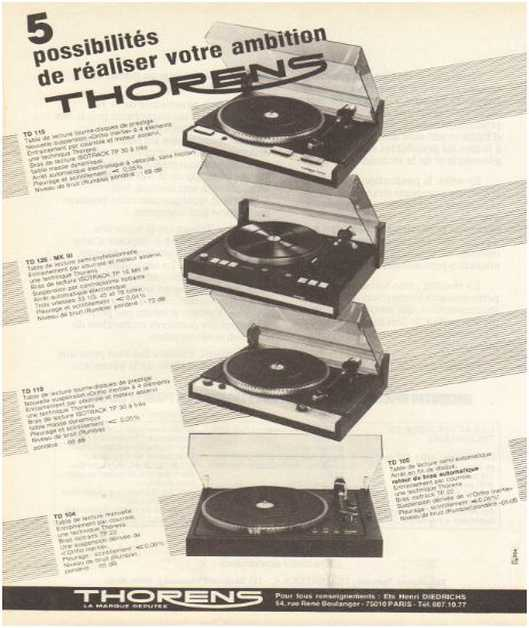 The ads of 1979,Thorens